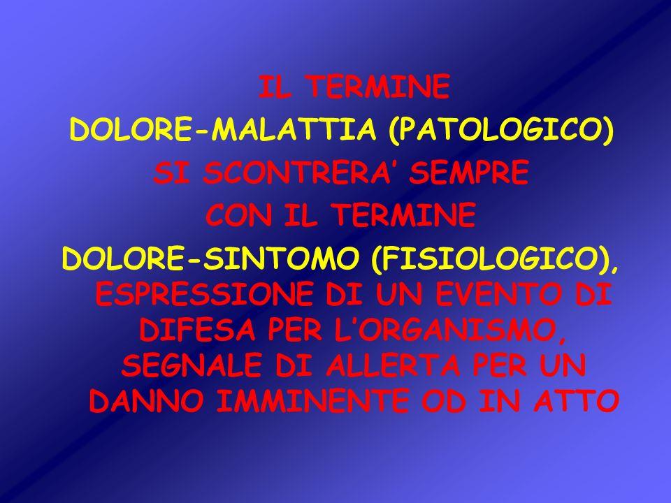 DOLORE-MALATTIA (PATOLOGICO)