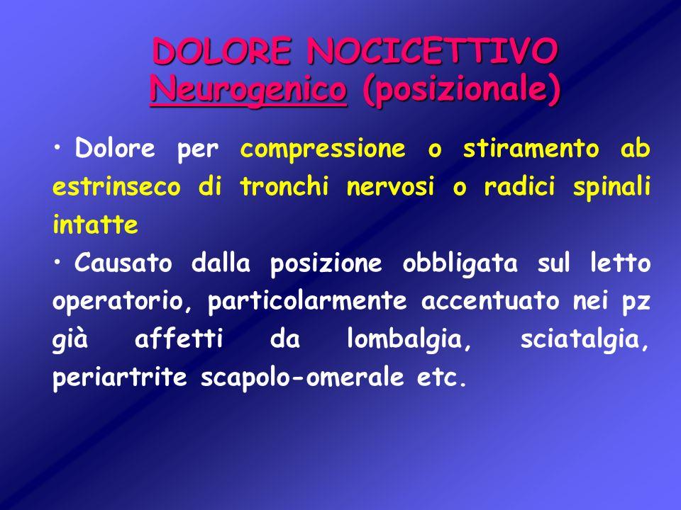 Neurogenico (posizionale)