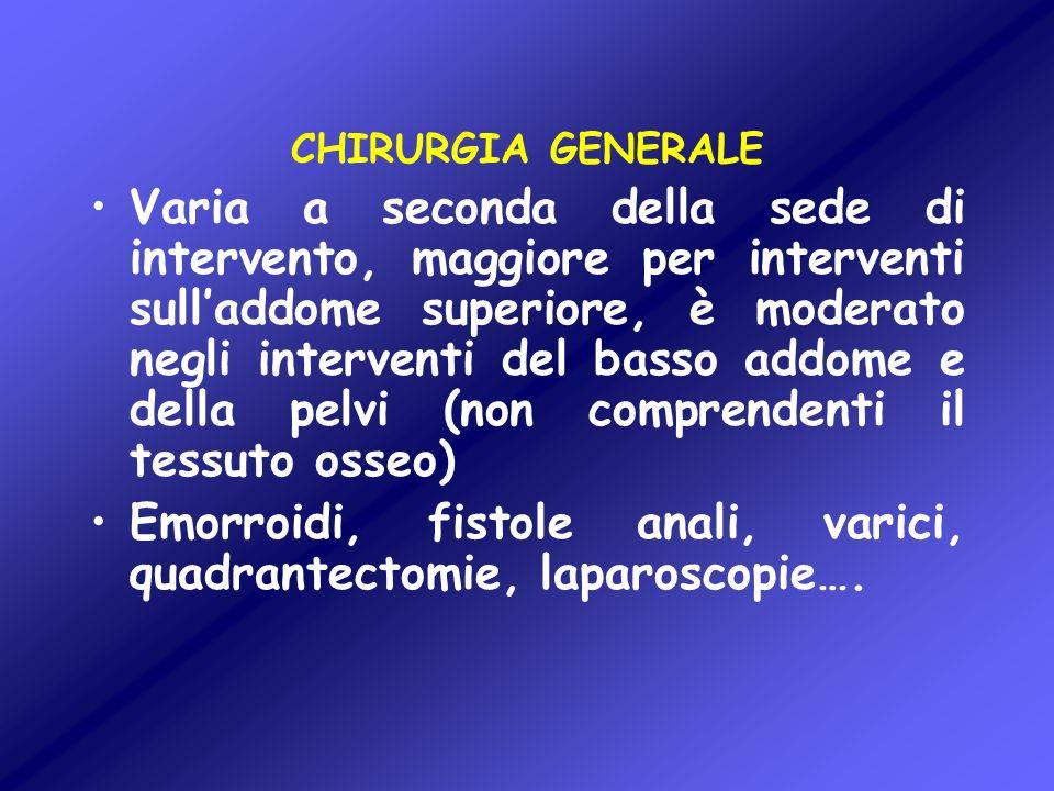 Emorroidi, fistole anali, varici, quadrantectomie, laparoscopie….