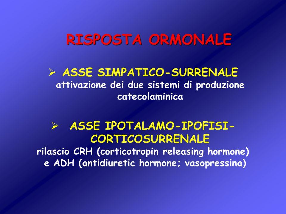RISPOSTA ORMONALE ASSE SIMPATICO-SURRENALE attivazione dei due sistemi di produzione catecolaminica.