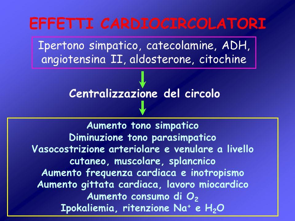 EFFETTI CARDIOCIRCOLATORI