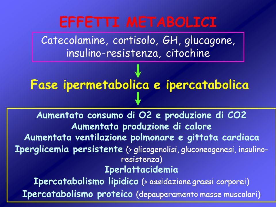 EFFETTI METABOLICI Fase ipermetabolica e ipercatabolica