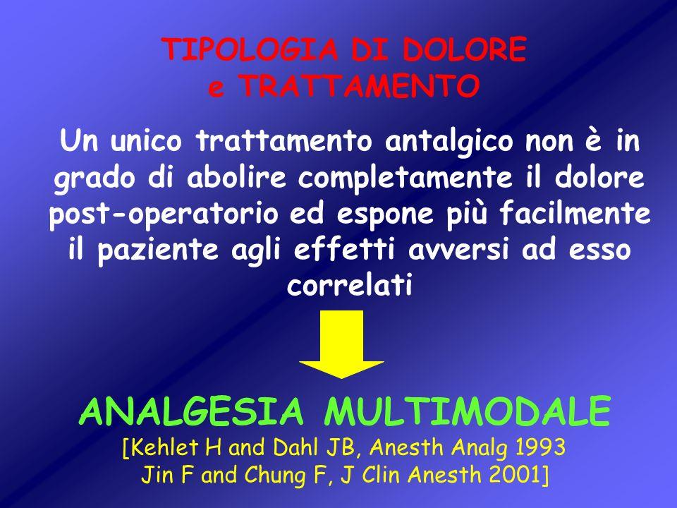 TIPOLOGIA DI DOLORE e TRATTAMENTO ANALGESIA MULTIMODALE