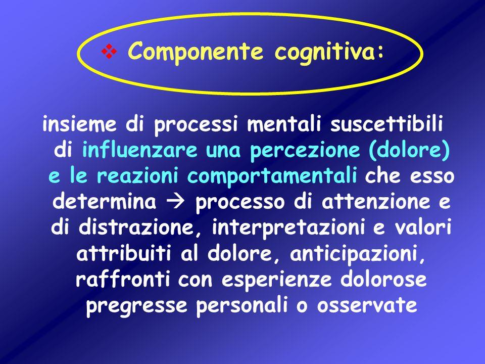 Componente cognitiva:
