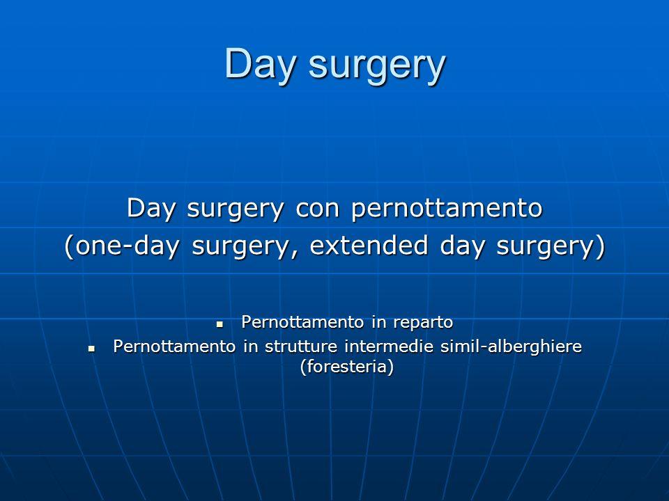 Day surgery Day surgery con pernottamento
