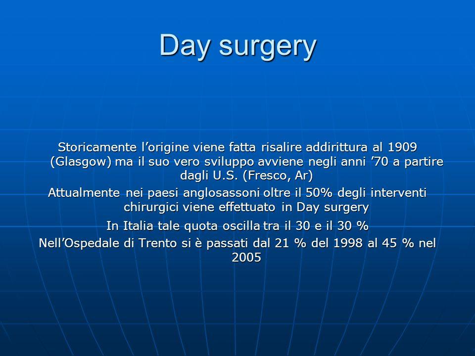 In Italia tale quota oscilla tra il 30 e il 30 %