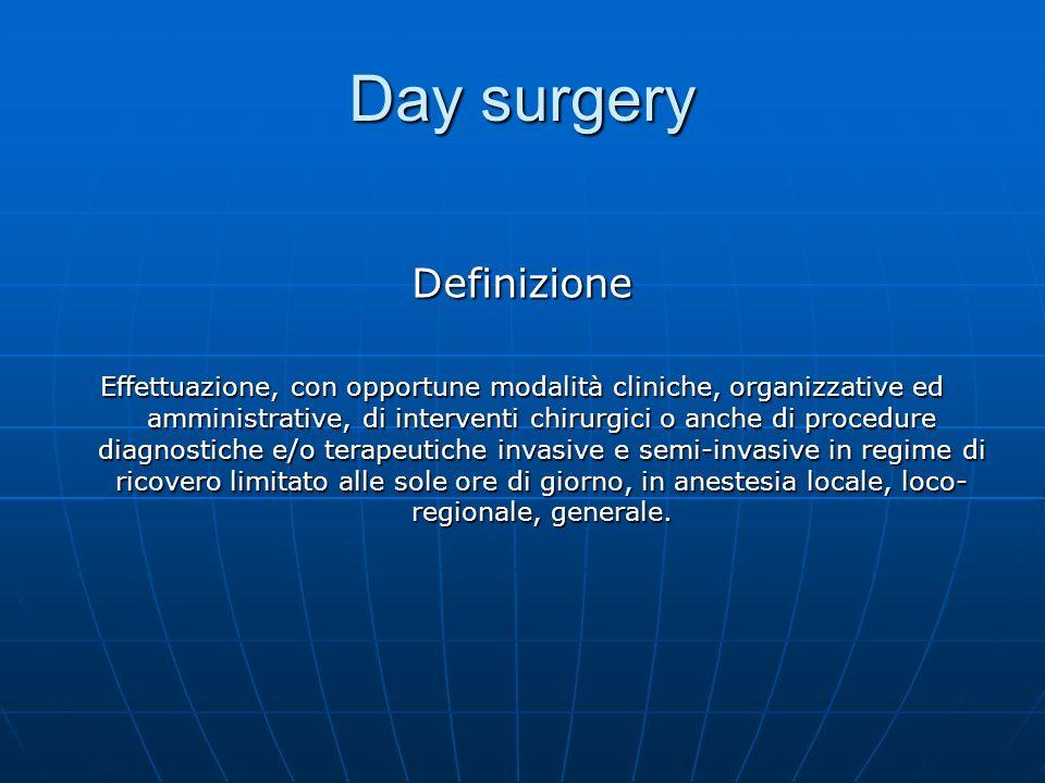 Day surgery Definizione