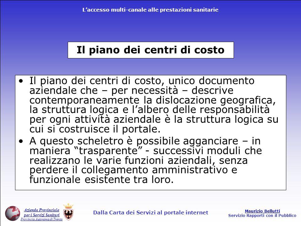 Il piano dei centri di costo