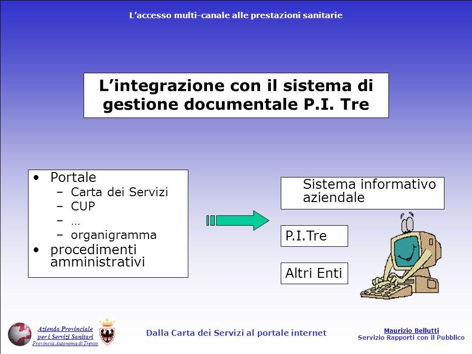 L'integrazione con il sistema di gestione documentale P.I. Tre