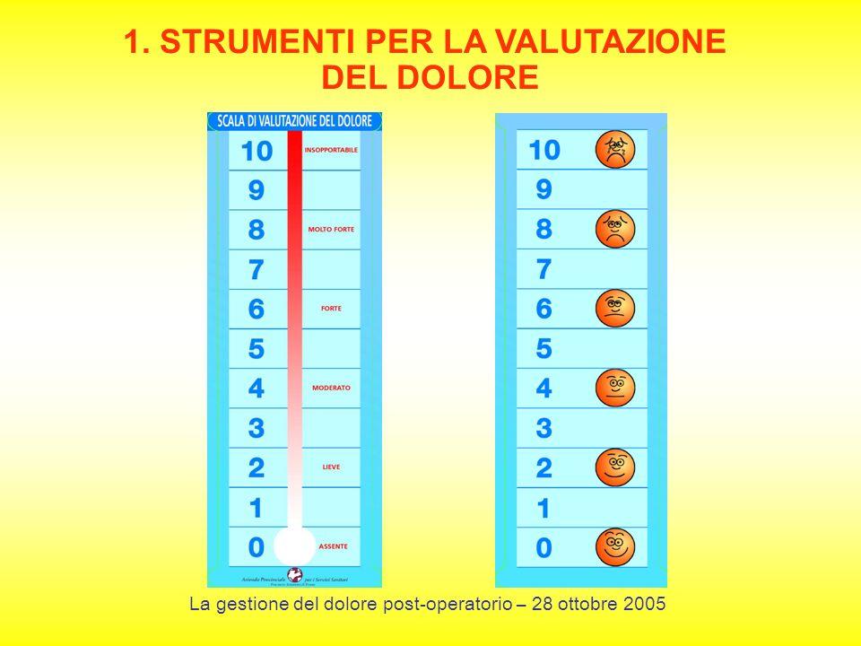 1. STRUMENTI PER LA VALUTAZIONE DEL DOLORE