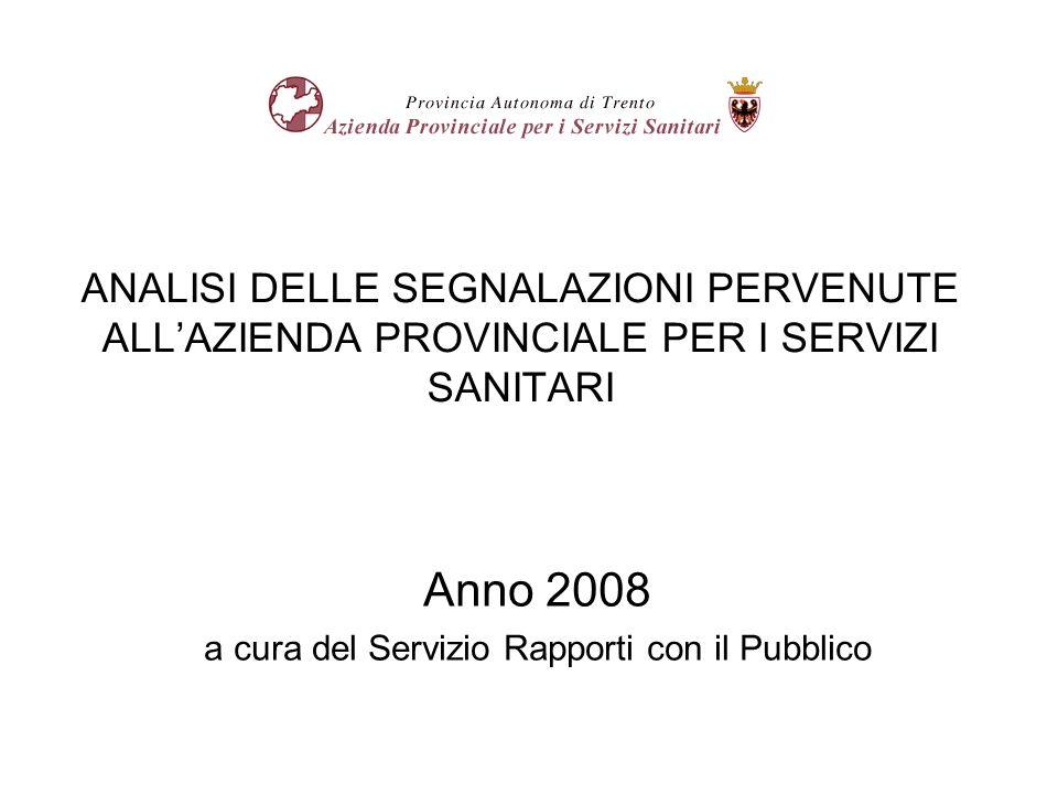 Anno 2008 a cura del Servizio Rapporti con il Pubblico