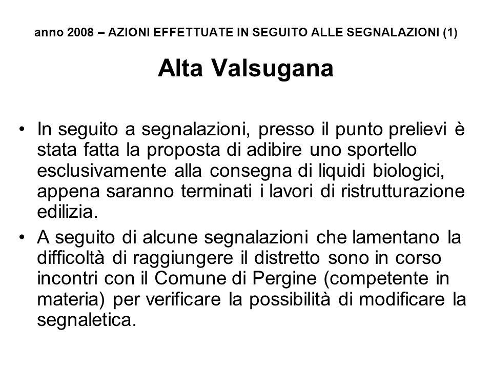 anno 2008 – AZIONI EFFETTUATE IN SEGUITO ALLE SEGNALAZIONI (1)