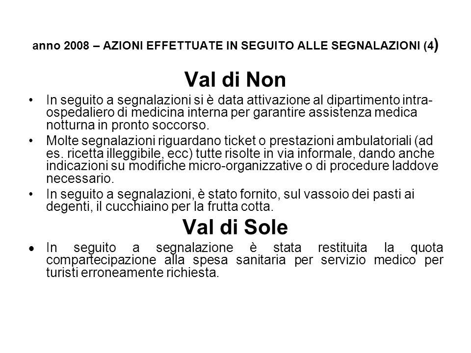 anno 2008 – AZIONI EFFETTUATE IN SEGUITO ALLE SEGNALAZIONI (4)