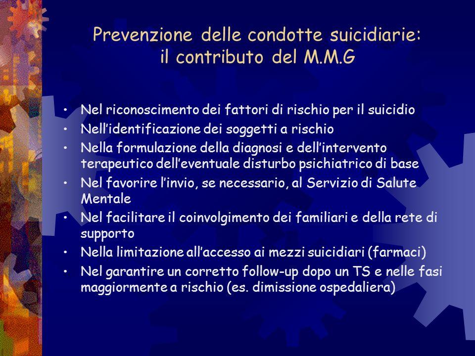 Prevenzione delle condotte suicidiarie: il contributo del M.M.G