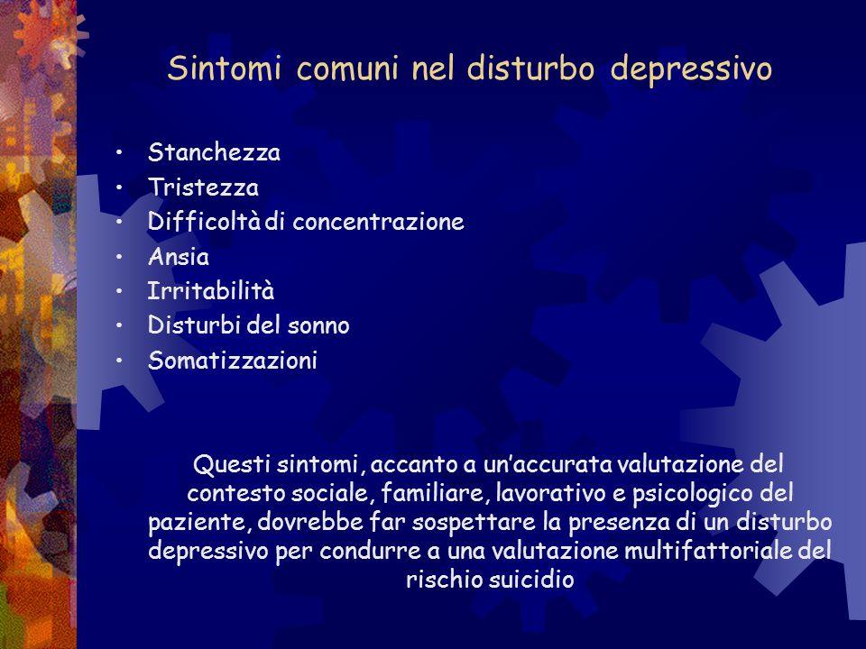 Sintomi comuni nel disturbo depressivo