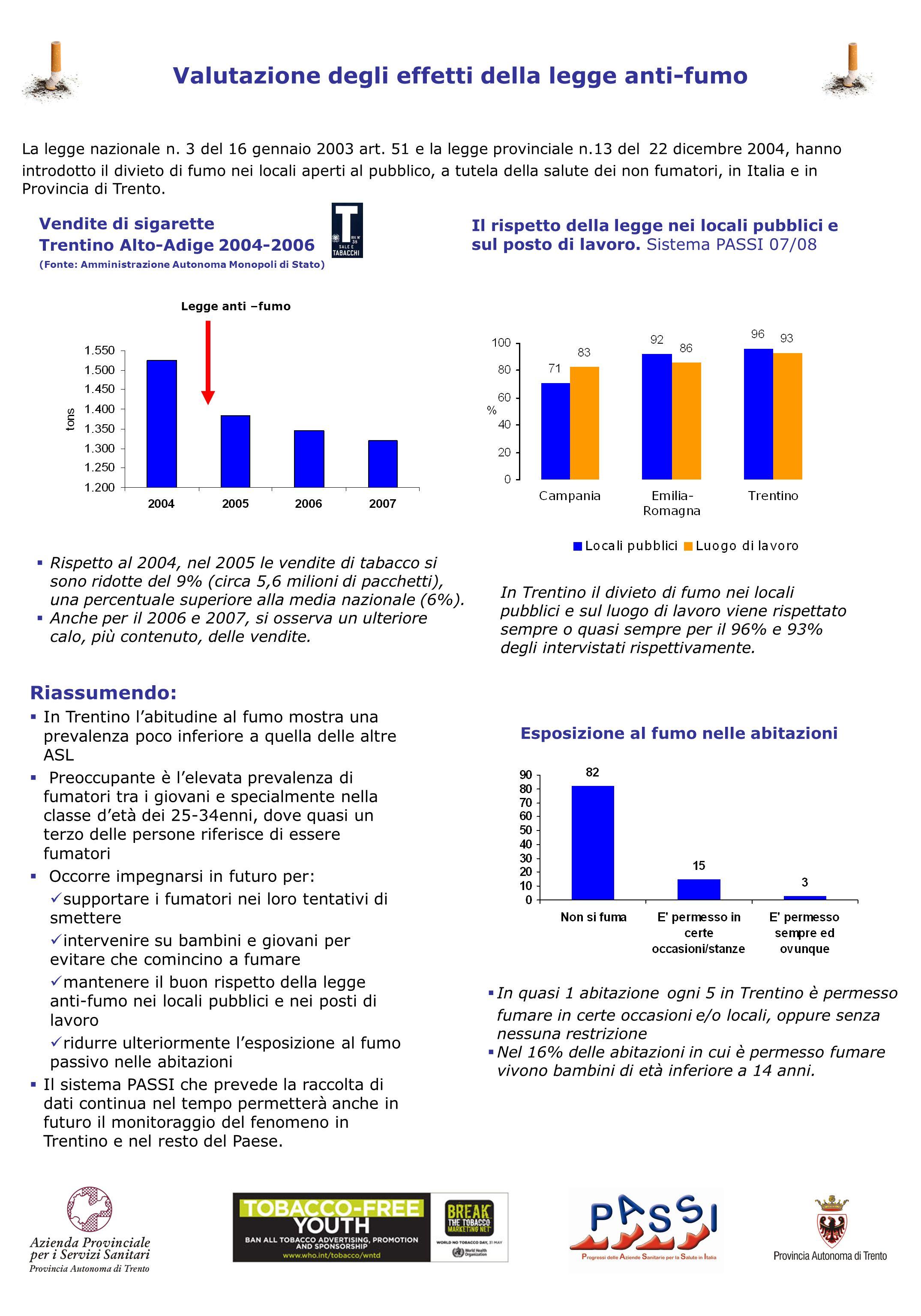 Valutazione degli effetti della legge anti-fumo