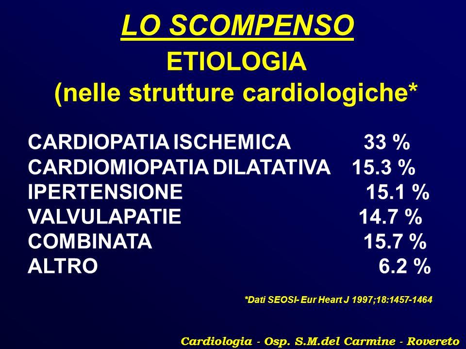 LO SCOMPENSO ETIOLOGIA (nelle strutture cardiologiche*