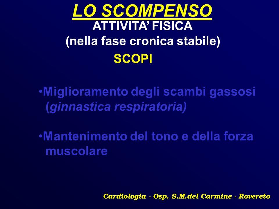 LO SCOMPENSO ATTIVITA' FISICA (nella fase cronica stabile) SCOPI