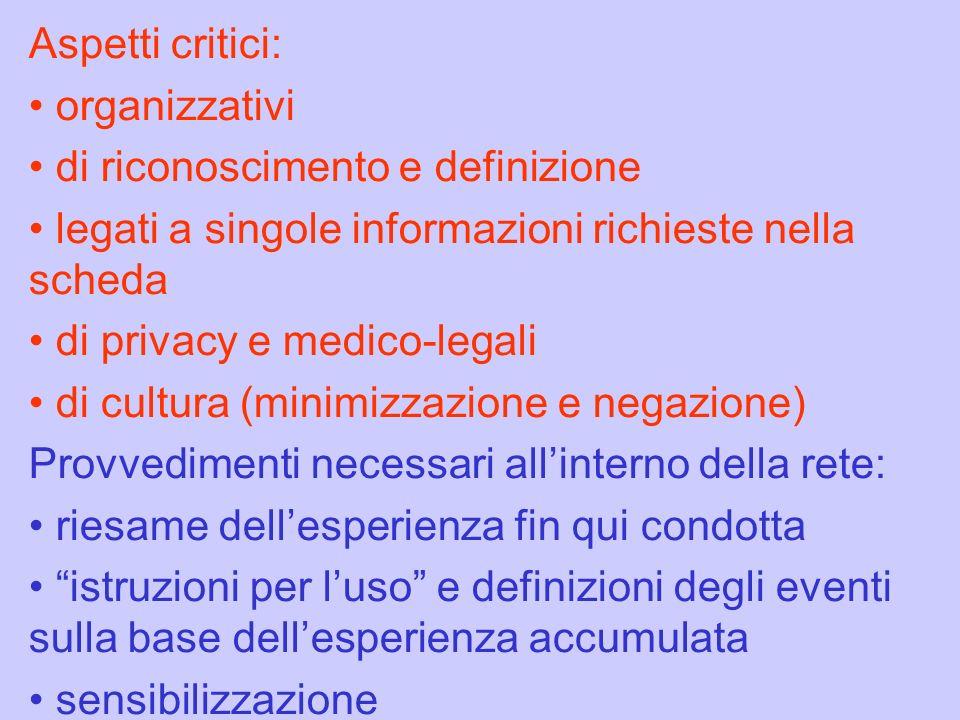 Aspetti critici: organizzativi. di riconoscimento e definizione. legati a singole informazioni richieste nella scheda.