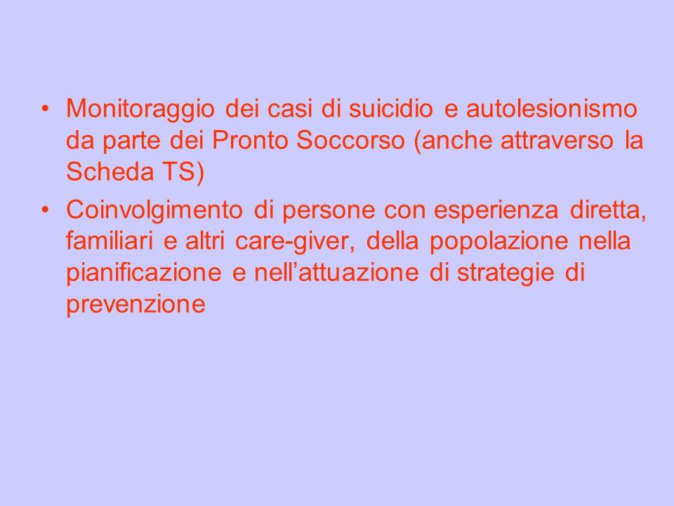 Monitoraggio dei casi di suicidio e autolesionismo da parte dei Pronto Soccorso (anche attraverso la Scheda TS)