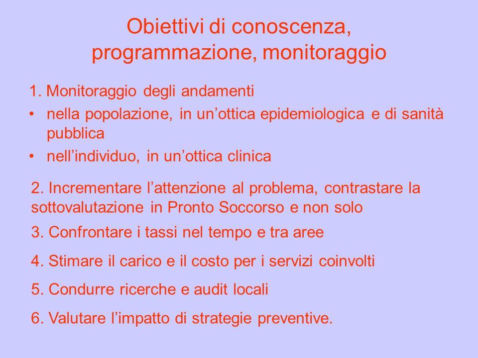 Obiettivi di conoscenza, programmazione, monitoraggio