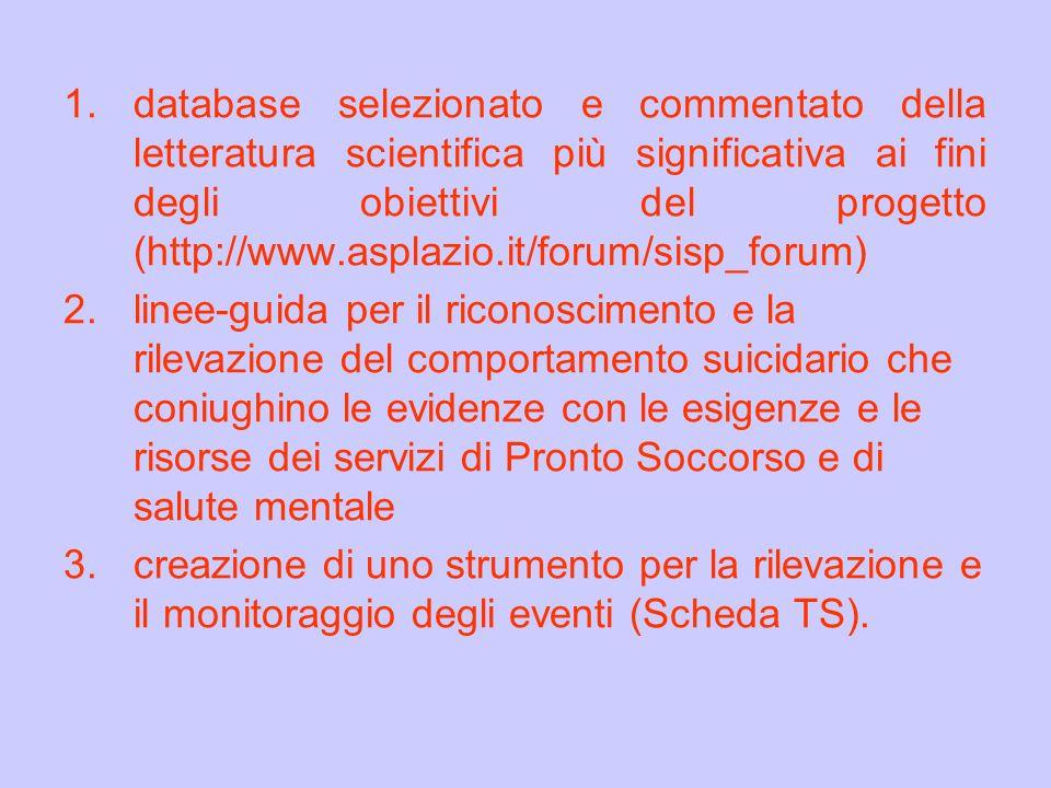 database selezionato e commentato della letteratura scientifica più significativa ai fini degli obiettivi del progetto (http://www.asplazio.it/forum/sisp_forum)
