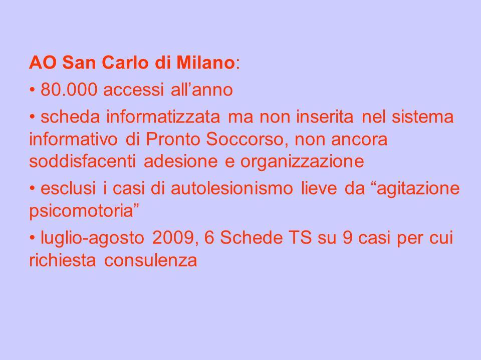 AO San Carlo di Milano: 80.000 accessi all'anno.