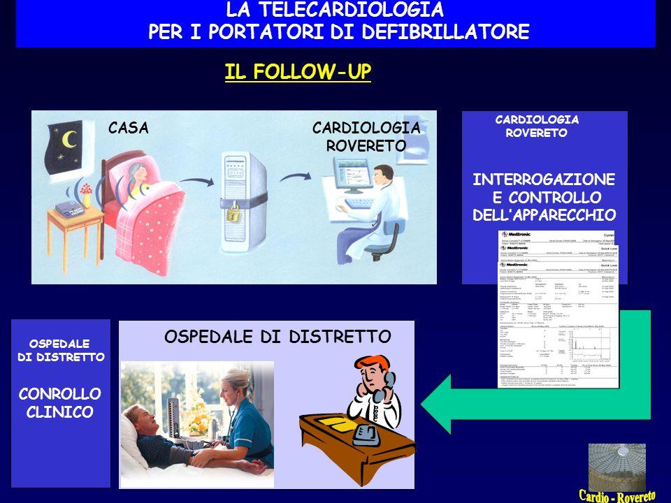 PER I PORTATORI DI DEFIBRILLATORE