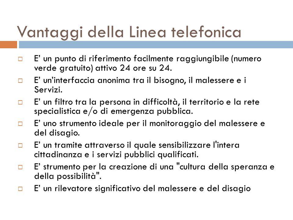 Vantaggi della Linea telefonica