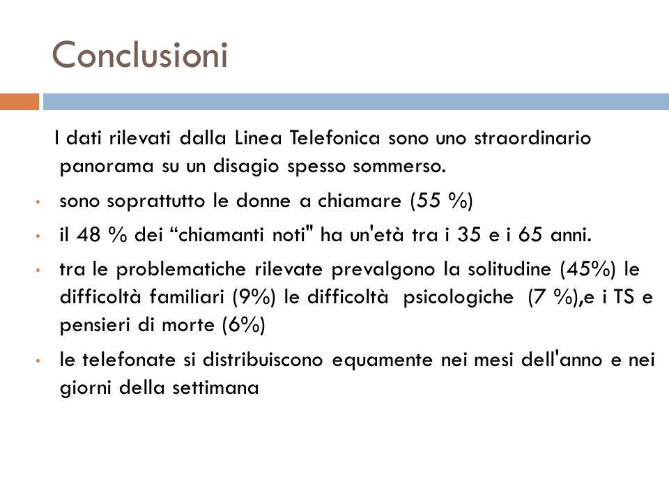 Conclusioni I dati rilevati dalla Linea Telefonica sono uno straordinario panorama su un disagio spesso sommerso.