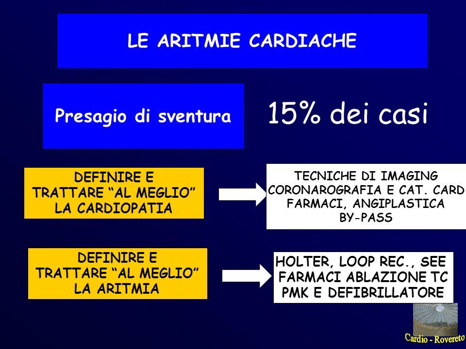85% dei casi 15% dei casi LE ARITMIE CARDIACHE INNOCENTE FOLLIA