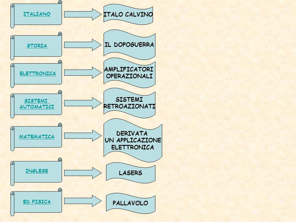 ITALO CALVINO IL DOPOGUERRA AMPLIFICATORI OPERAZIONALI SISTEMI