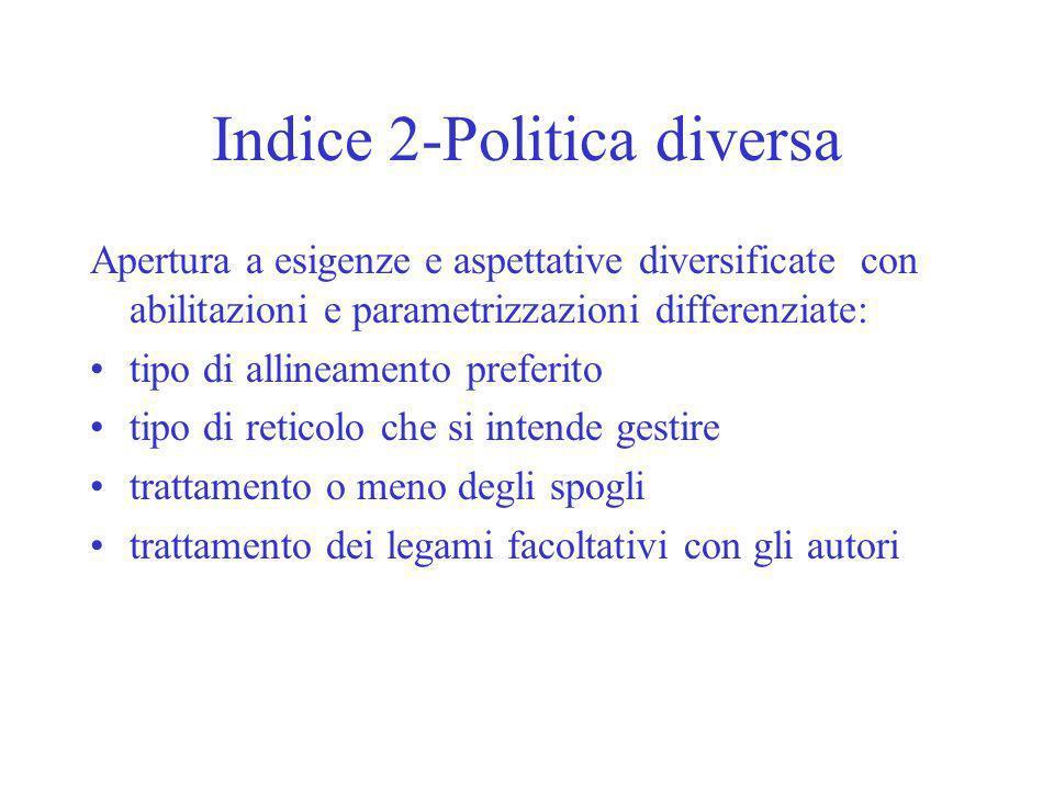 Indice 2-Politica diversa