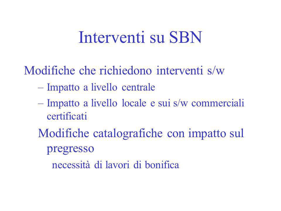 Interventi su SBN Modifiche che richiedono interventi s/w
