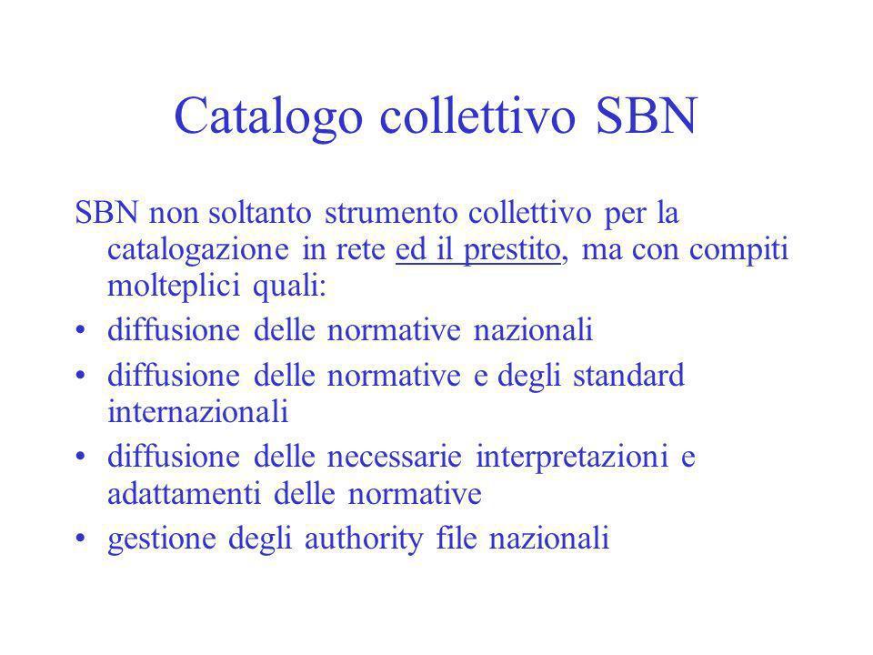 Catalogo collettivo SBN