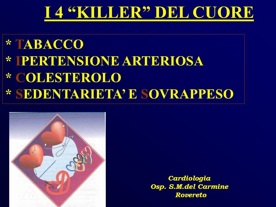 I 4 KILLER DEL CUORE * TABACCO * IPERTENSIONE ARTERIOSA