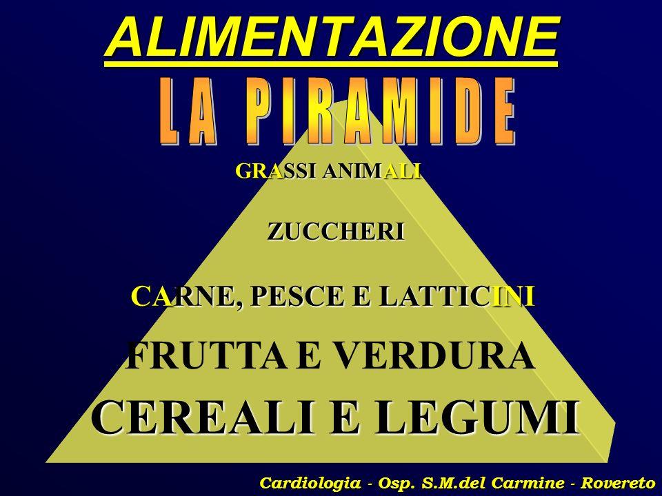 CARNE, PESCE E LATTICINI Cardiologia - Osp. S.M.del Carmine - Rovereto