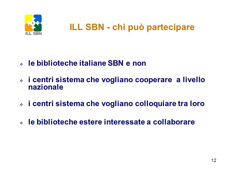 ILL SBN - chi può partecipare