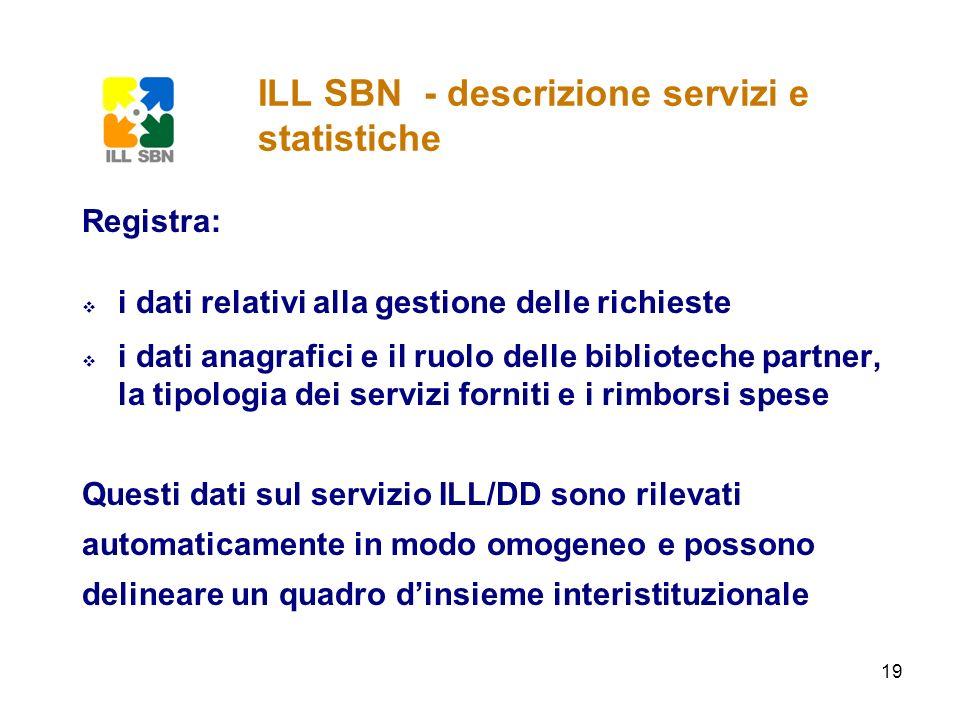 ILL SBN - descrizione servizi e statistiche