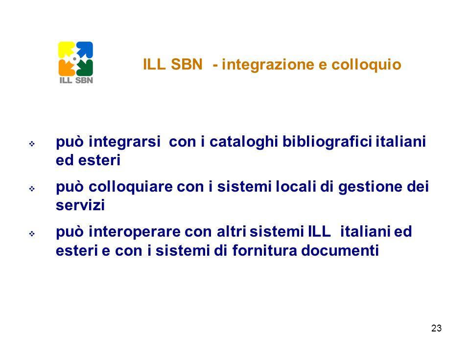 ILL SBN - integrazione e colloquio