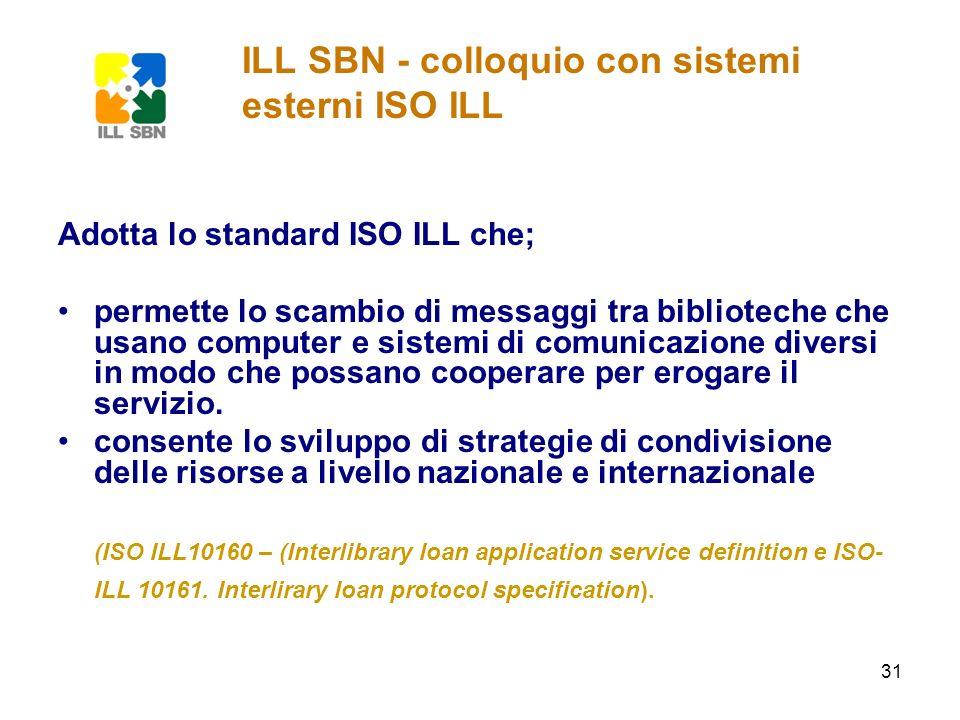ILL SBN - colloquio con sistemi esterni ISO ILL