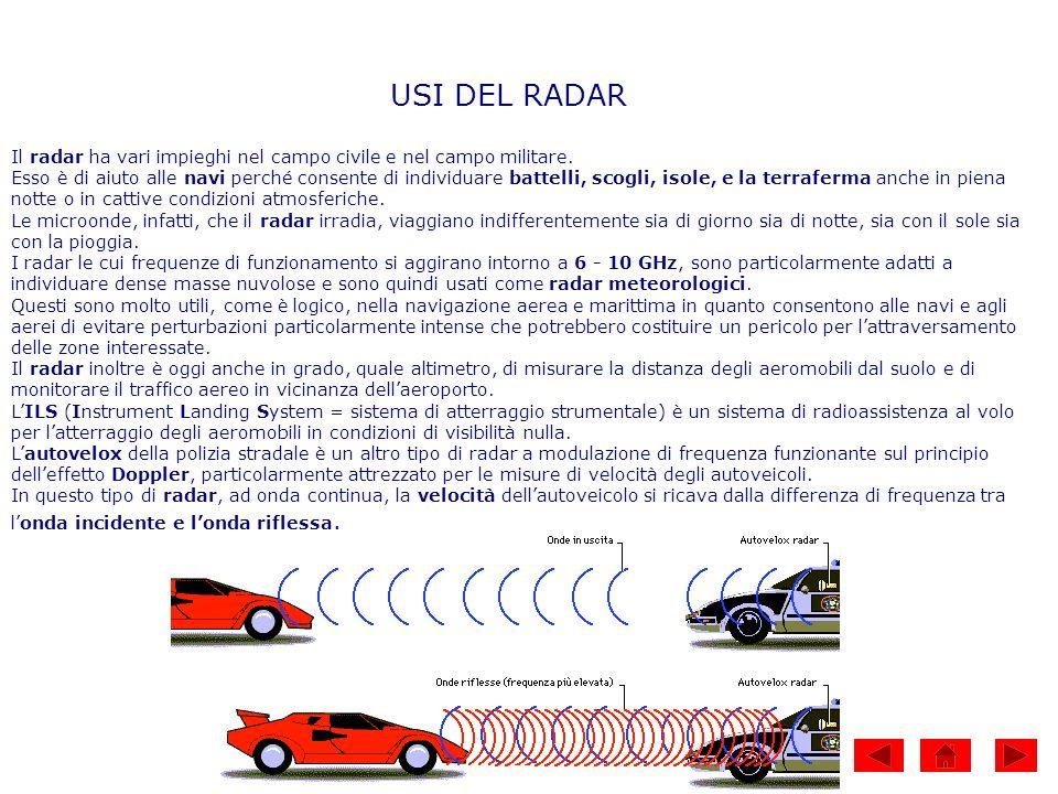 Il radar ha vari impieghi nel campo civile e nel campo militare.