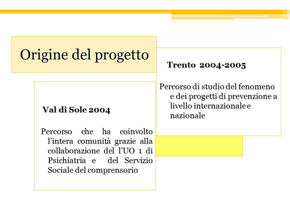 Origine del progetto Trento 2004-2005