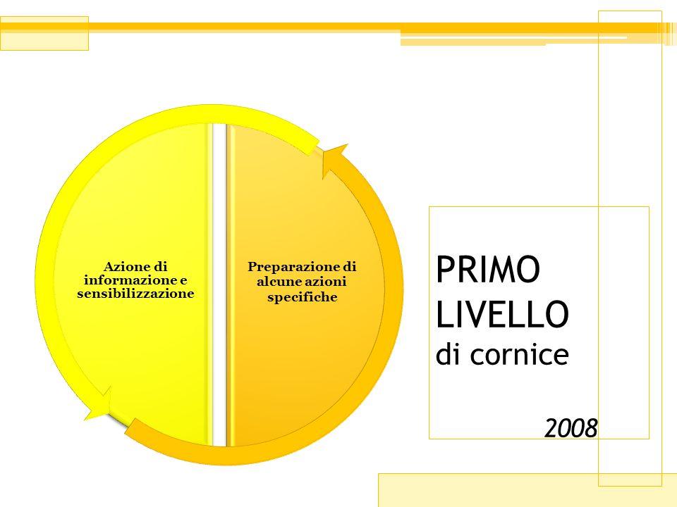 PRIMO LIVELLO di cornice 2008