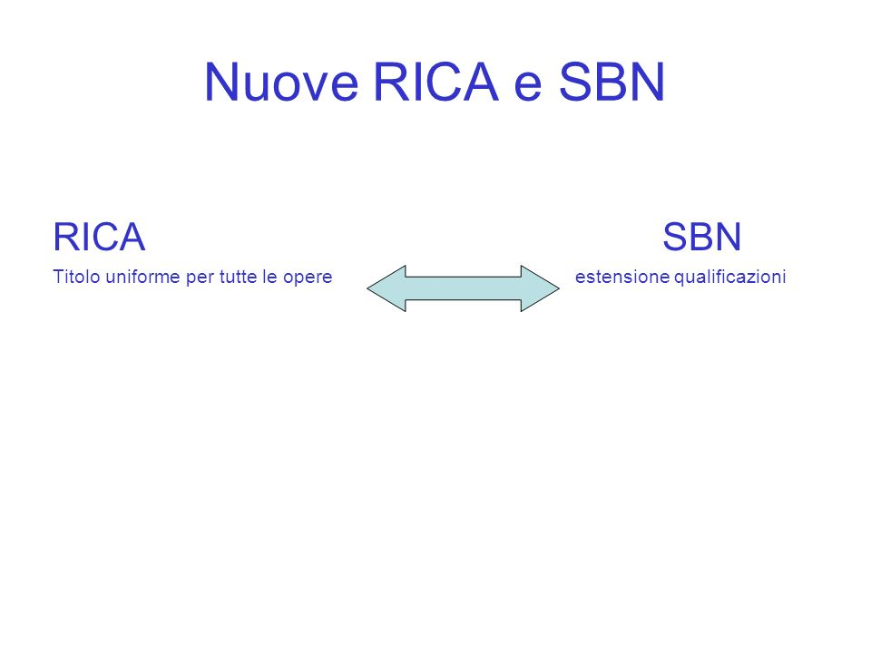Nuove RICA e SBN RICA SBN