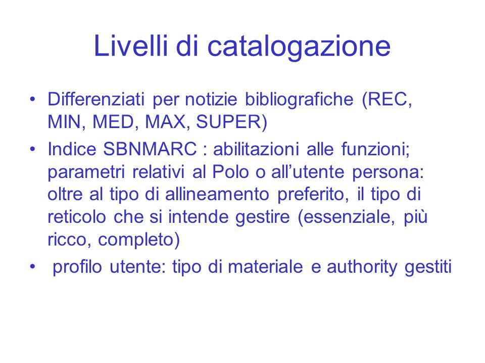 Livelli di catalogazione