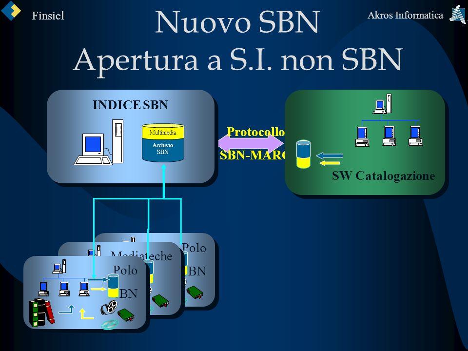 Nuovo SBN Apertura a S.I. non SBN