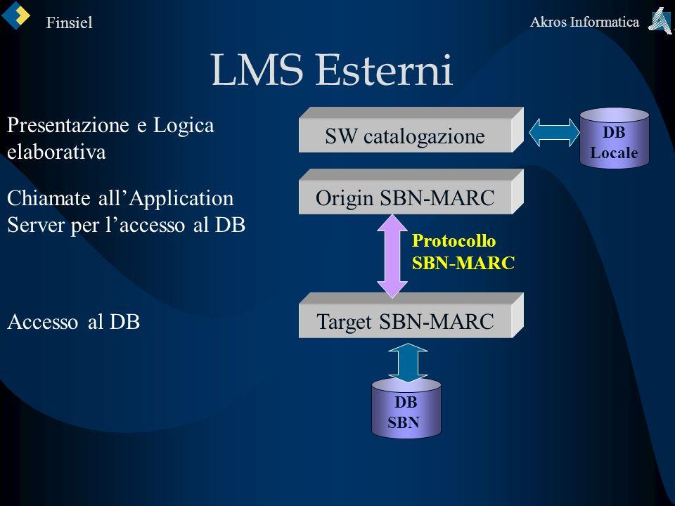 LMS Esterni Presentazione e Logica elaborativa SW catalogazione