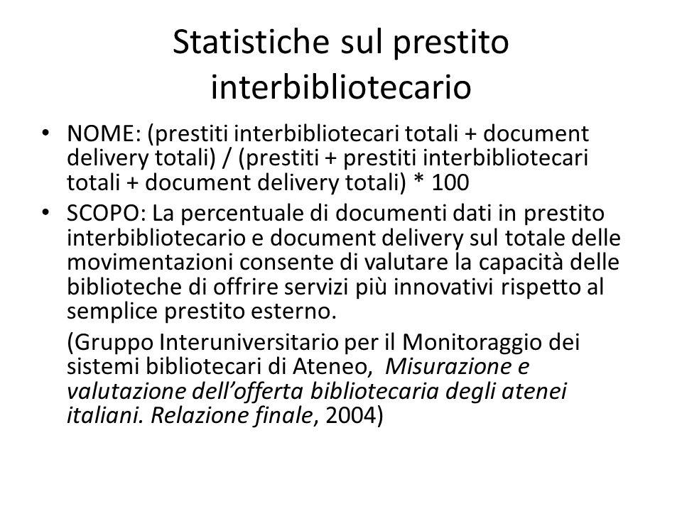 Statistiche sul prestito interbibliotecario