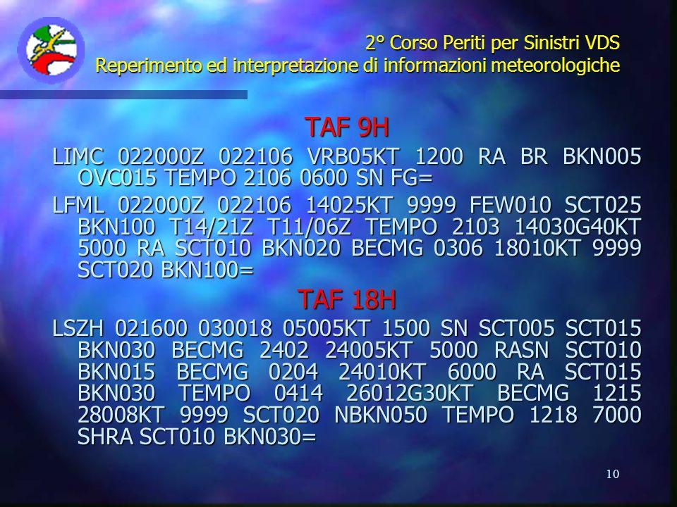 2° Corso Periti per Sinistri VDS Reperimento ed interpretazione di informazioni meteorologiche